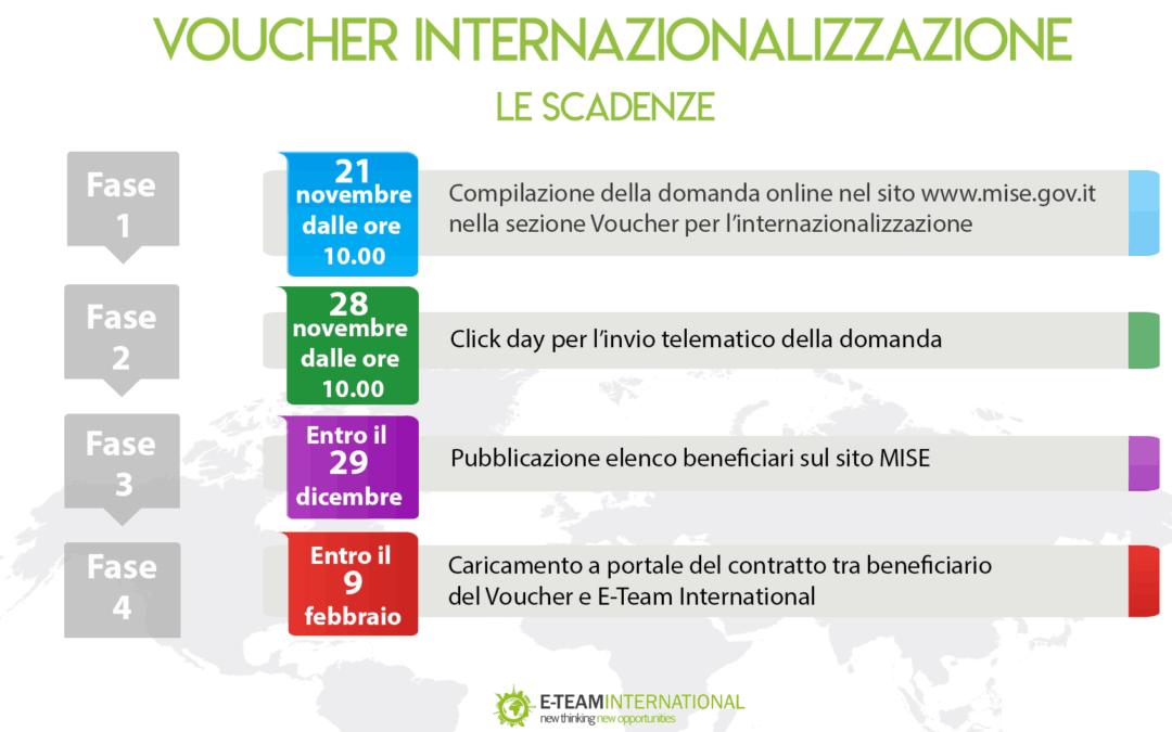 Voucher Internazionalizzazione 2017: quali sono le scadenze?