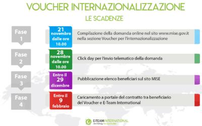 Scadenze Voucher Internazionalizzazione 2017