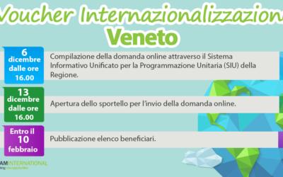 Scadenze Voucher Internazionalizzazione Veneto