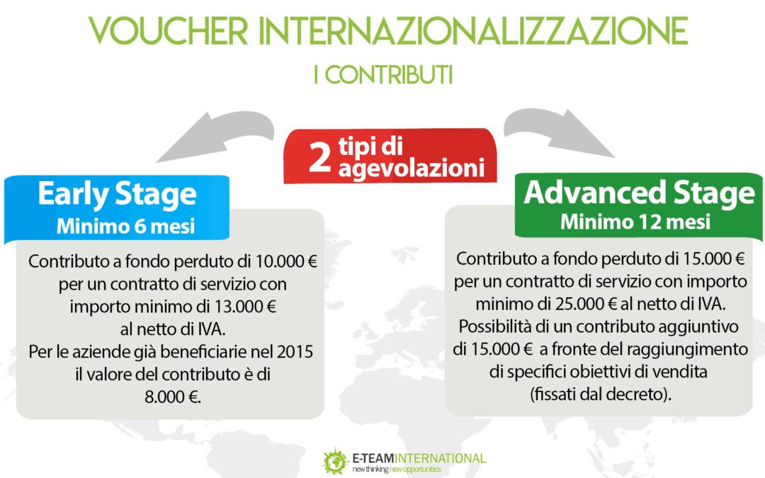 Voucher Internazionalizzazione 2017: quali sono i contributi previsti?