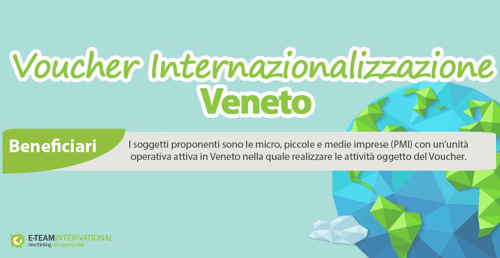 Chi sono i beneficiari di Voucher Internazionalizzazione Veneto?