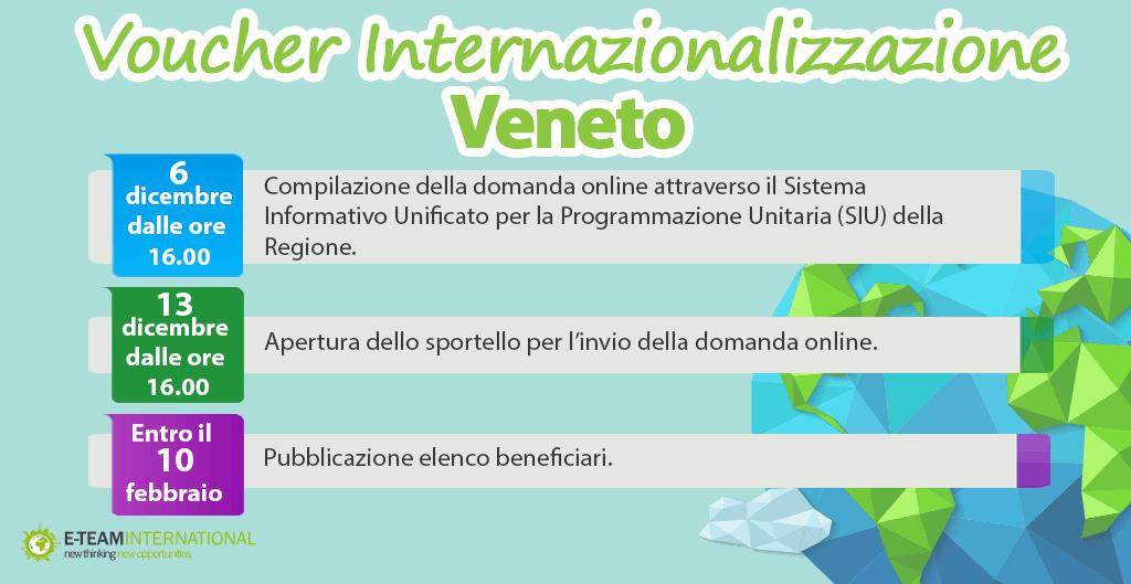 Quali sono le scadenze per Voucher Internazionalizzazione Veneto?
